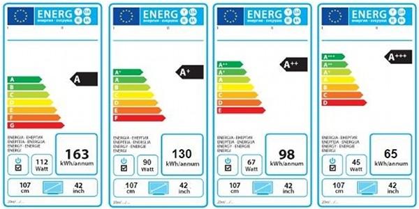 etichette energetiche elettrodomestici