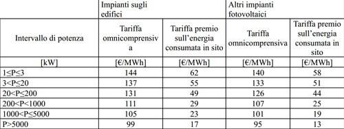 quinto conto energia tariffe quarto semestre