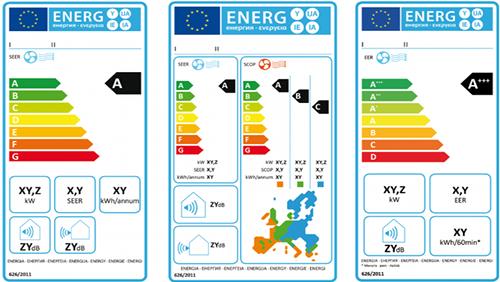 Condizionatori nuove classi energetiche dal 2013 casa for Climatizzatori classe energetica a