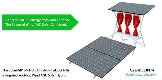 SolarMill SM1-P3