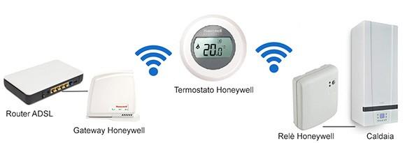 Honeywell Y87