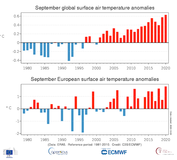Clima anomalie settembre