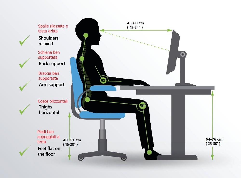 Caratteristiche seduta ergonomica