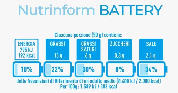 valori nutrizionali nutrinform battery