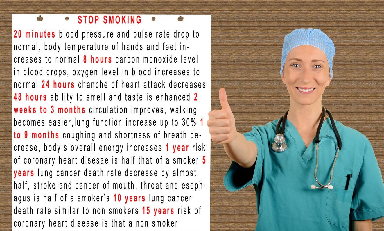 Che cosa succede al corpo quando smetti di fumare